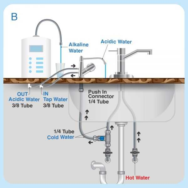 Acidic water valve installation